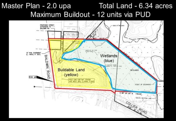 Potential Development Area